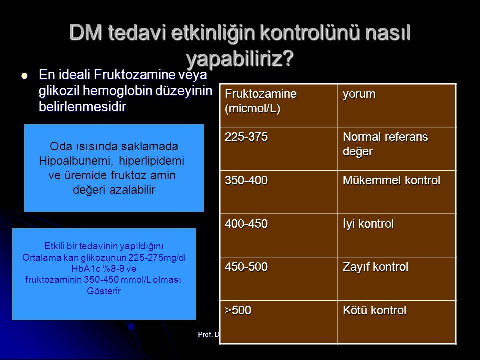 DM tedavi etkinliğin kontrolünü nasıl yapabiliriz