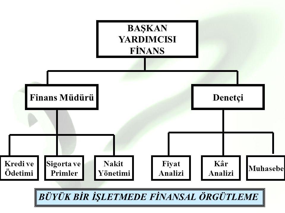 BAŞKAN YARDIMCISI FİNANS Finans Müdürü Denetçi