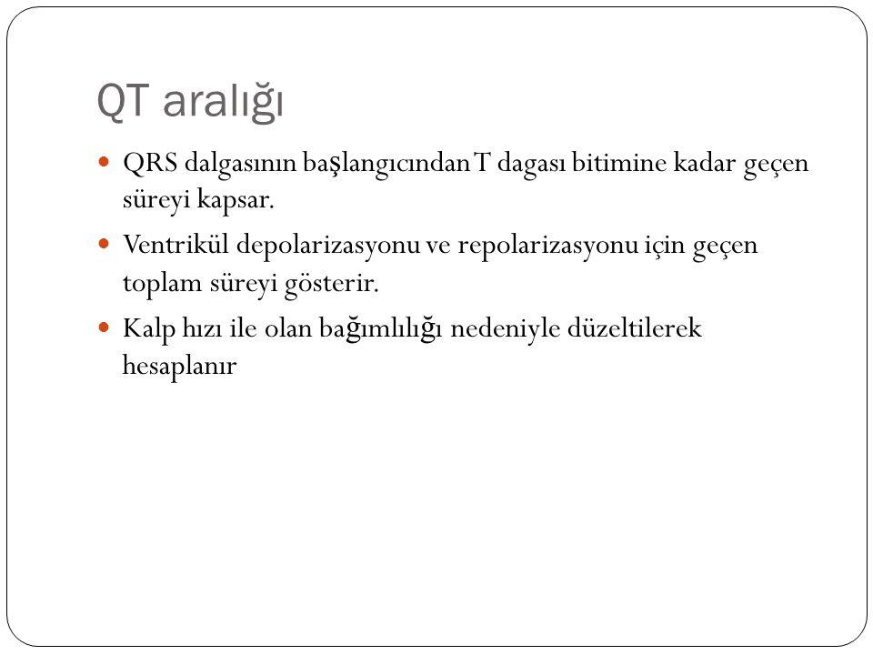 QT aralığı QRS dalgasının başlangıcından T dagası bitimine kadar geçen süreyi kapsar.