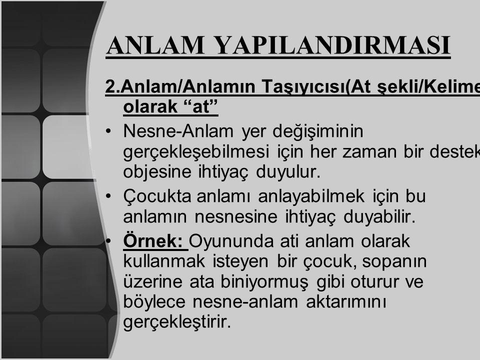 ANLAM YAPILANDIRMASI 2.Anlam/Anlamın Taşıyıcısı(At şekli/Kelime olarak at
