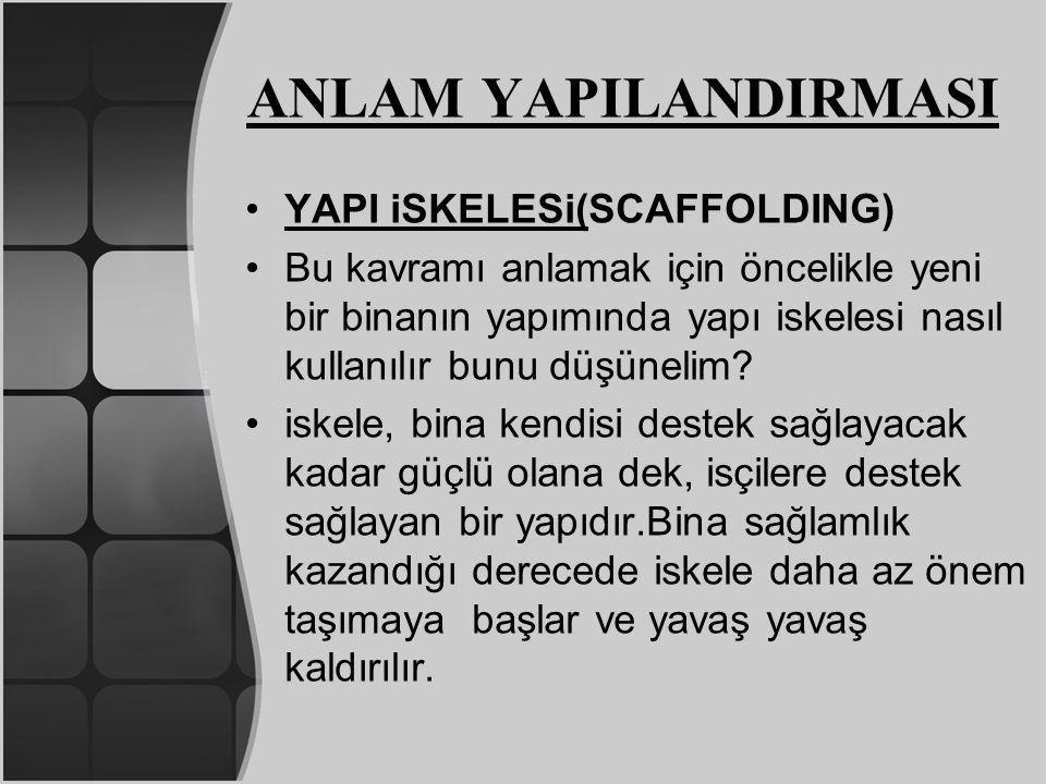 ANLAM YAPILANDIRMASI YAPI iSKELESi(SCAFFOLDING)