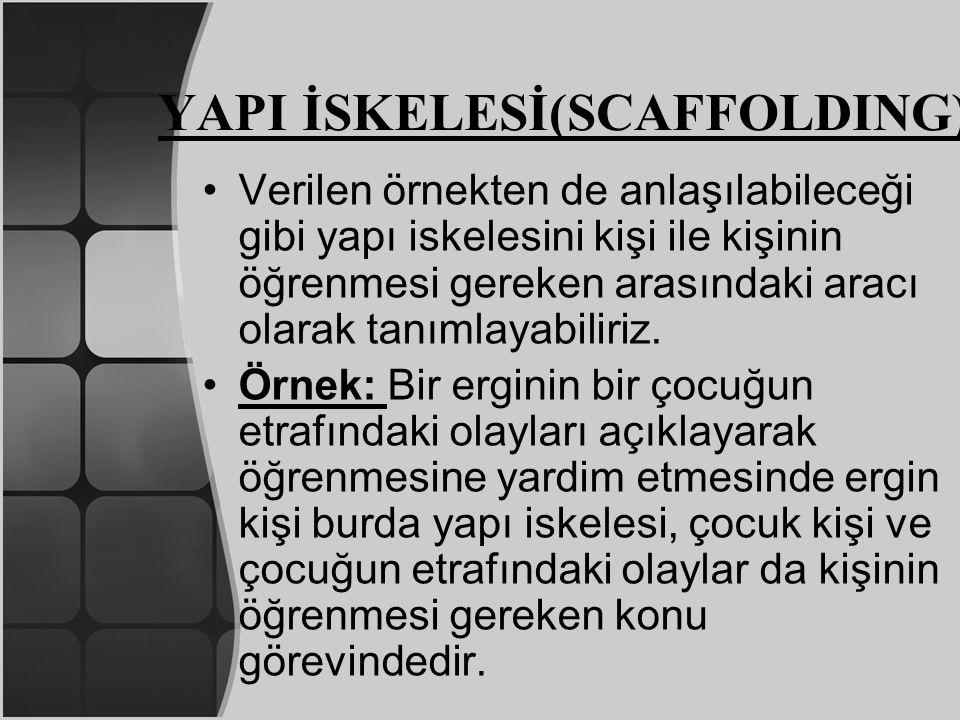 YAPI İSKELESİ(SCAFFOLDING)