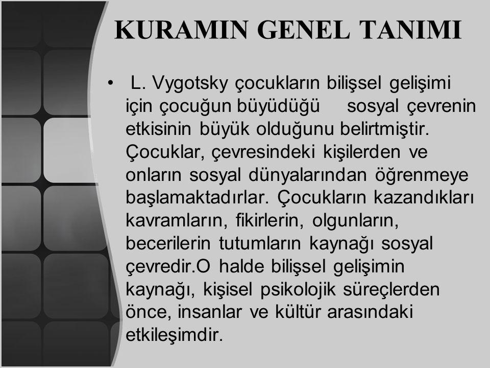 KURAMIN GENEL TANIMI