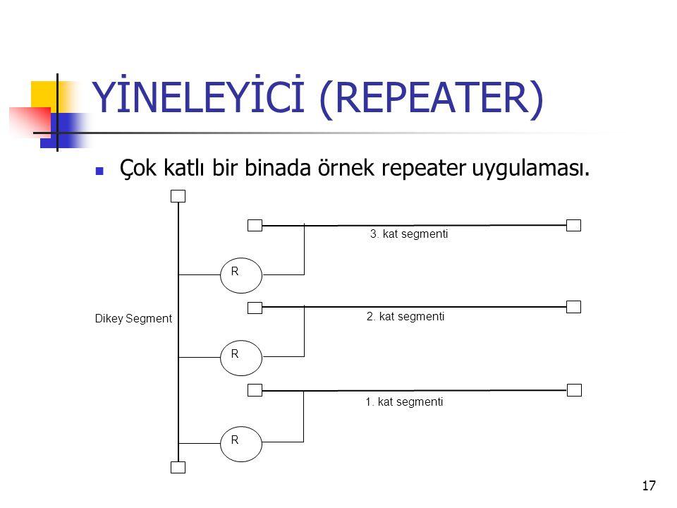 YİNELEYİCİ (REPEATER)