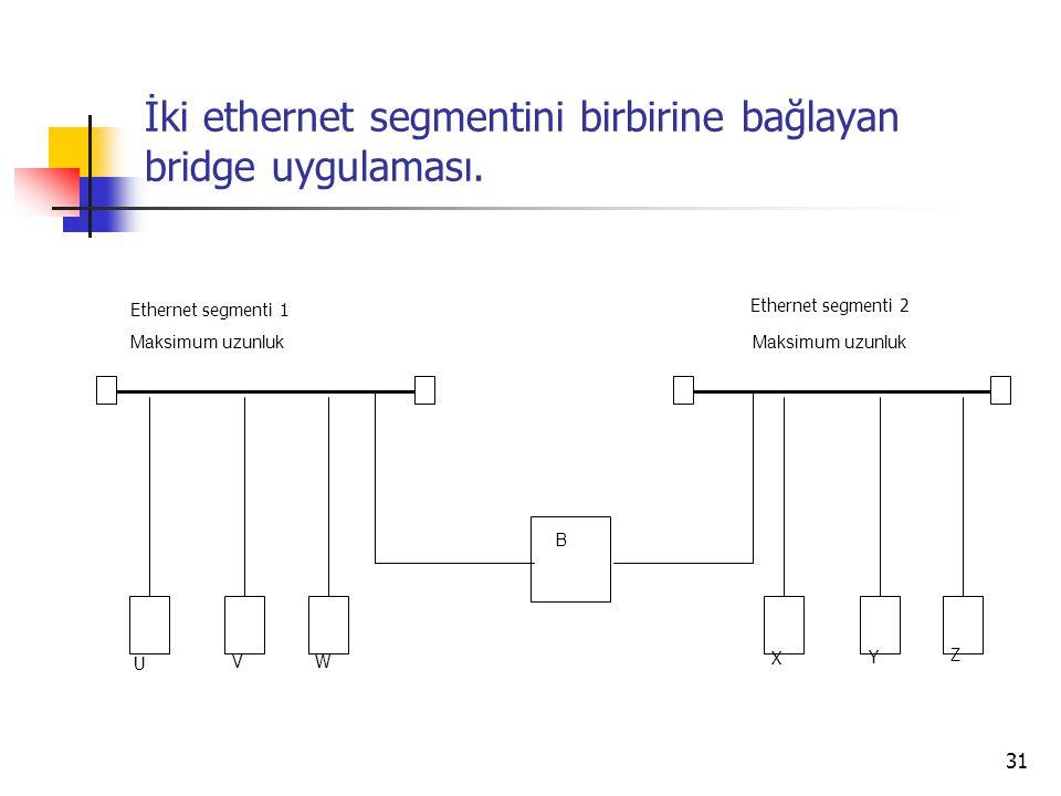 İki ethernet segmentini birbirine bağlayan bridge uygulaması.