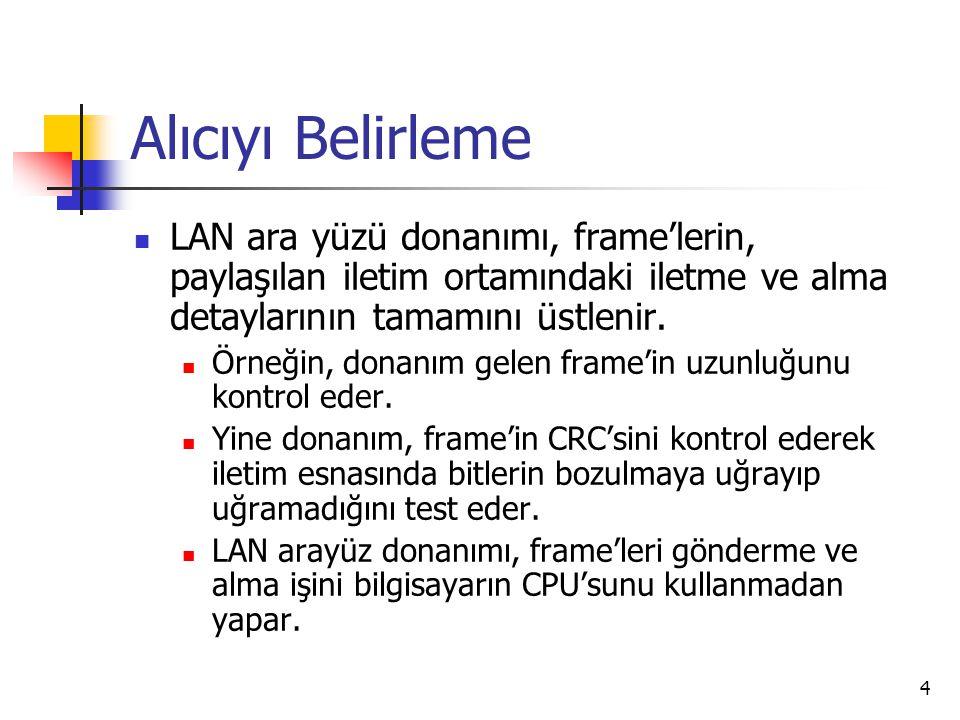 Alıcıyı Belirleme LAN ara yüzü donanımı, frame'lerin, paylaşılan iletim ortamındaki iletme ve alma detaylarının tamamını üstlenir.