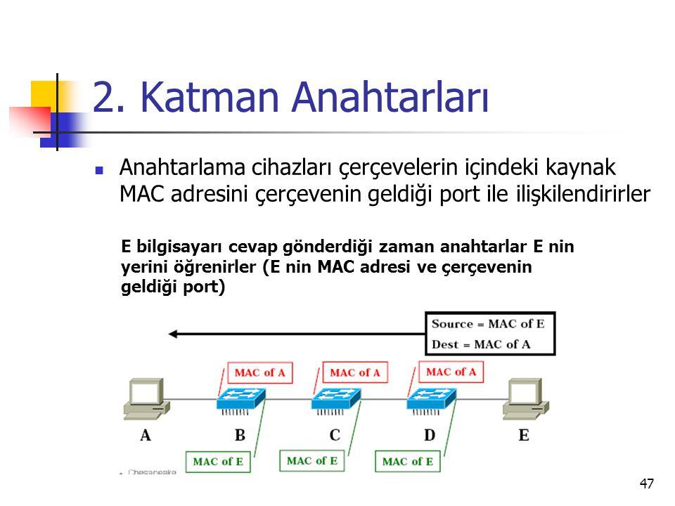 2. Katman Anahtarları Anahtarlama cihazları çerçevelerin içindeki kaynak MAC adresini çerçevenin geldiği port ile ilişkilendirirler.