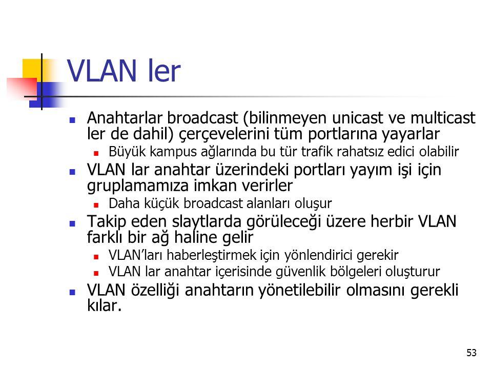 VLAN ler Anahtarlar broadcast (bilinmeyen unicast ve multicast ler de dahil) çerçevelerini tüm portlarına yayarlar.