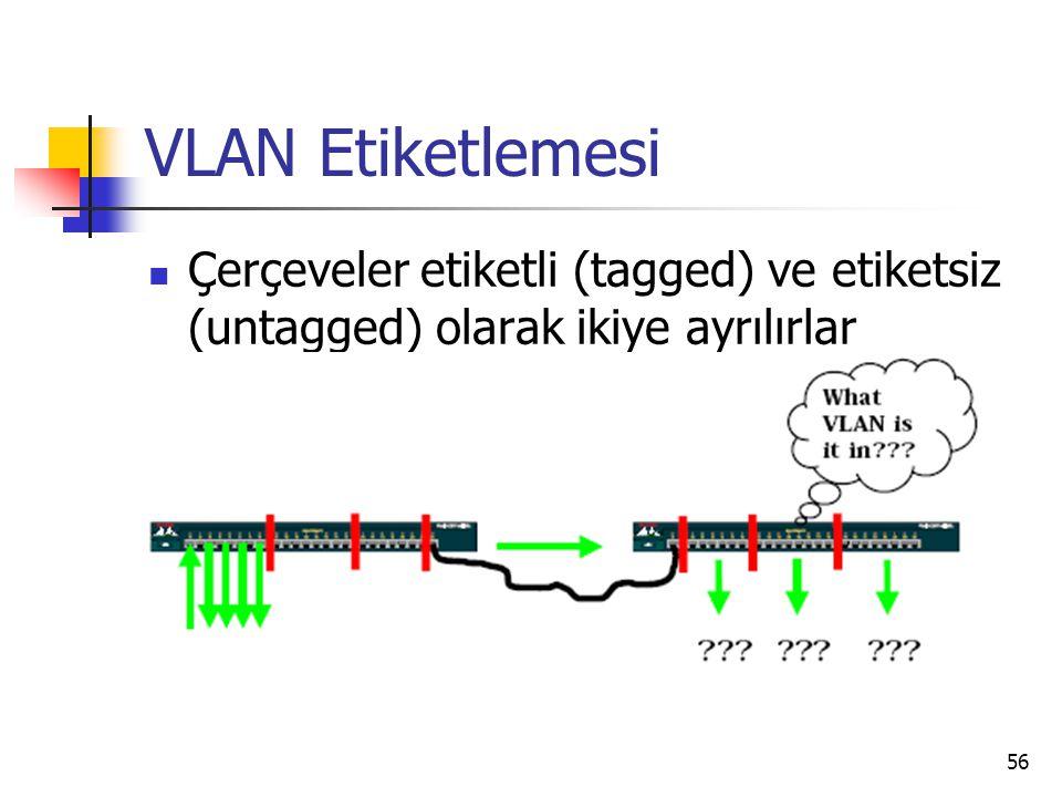 VLAN Etiketlemesi Çerçeveler etiketli (tagged) ve etiketsiz (untagged) olarak ikiye ayrılırlar