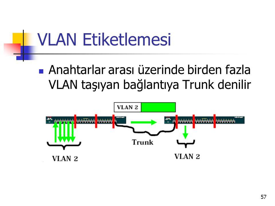 VLAN Etiketlemesi Anahtarlar arası üzerinde birden fazla VLAN taşıyan bağlantıya Trunk denilir