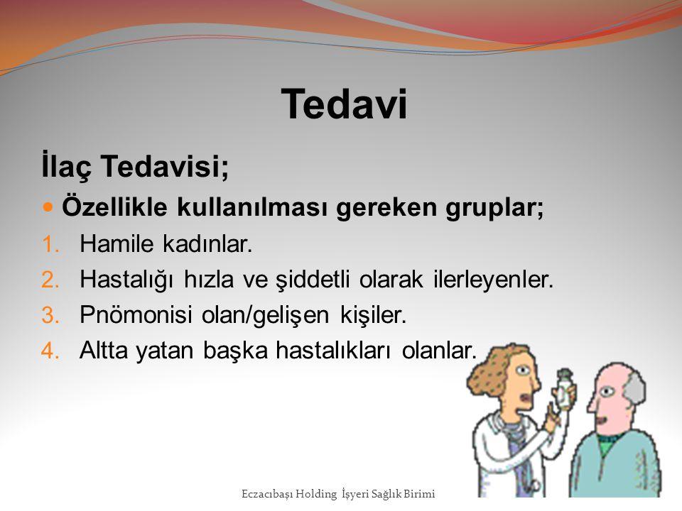 Tedavi İlaç Tedavisi; Özellikle kullanılması gereken gruplar;