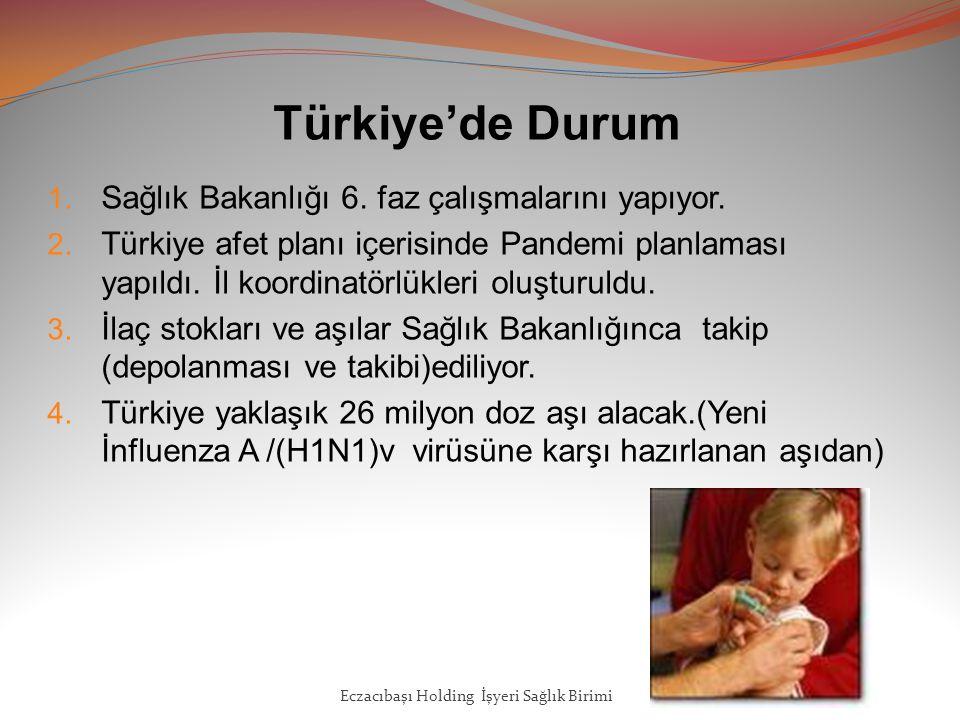 Türkiye'de Durum Sağlık Bakanlığı 6. faz çalışmalarını yapıyor.