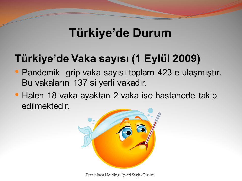 Türkiye'de Durum Türkiye'de Vaka sayısı (1 Eylül 2009)