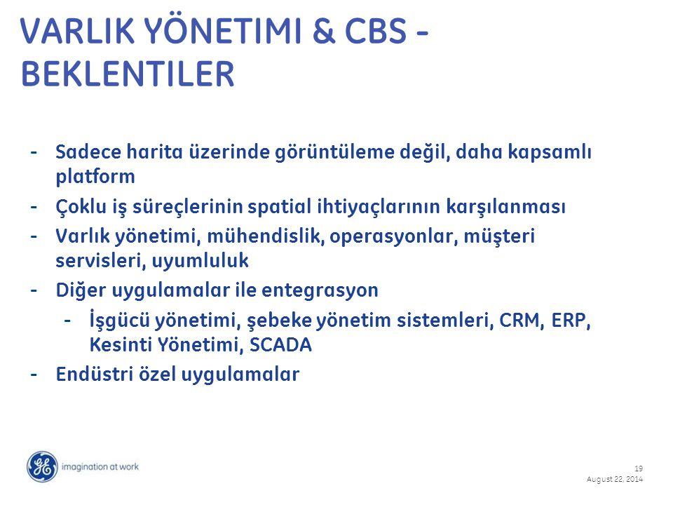 Varlik yönetimi & CBS - beklentiler