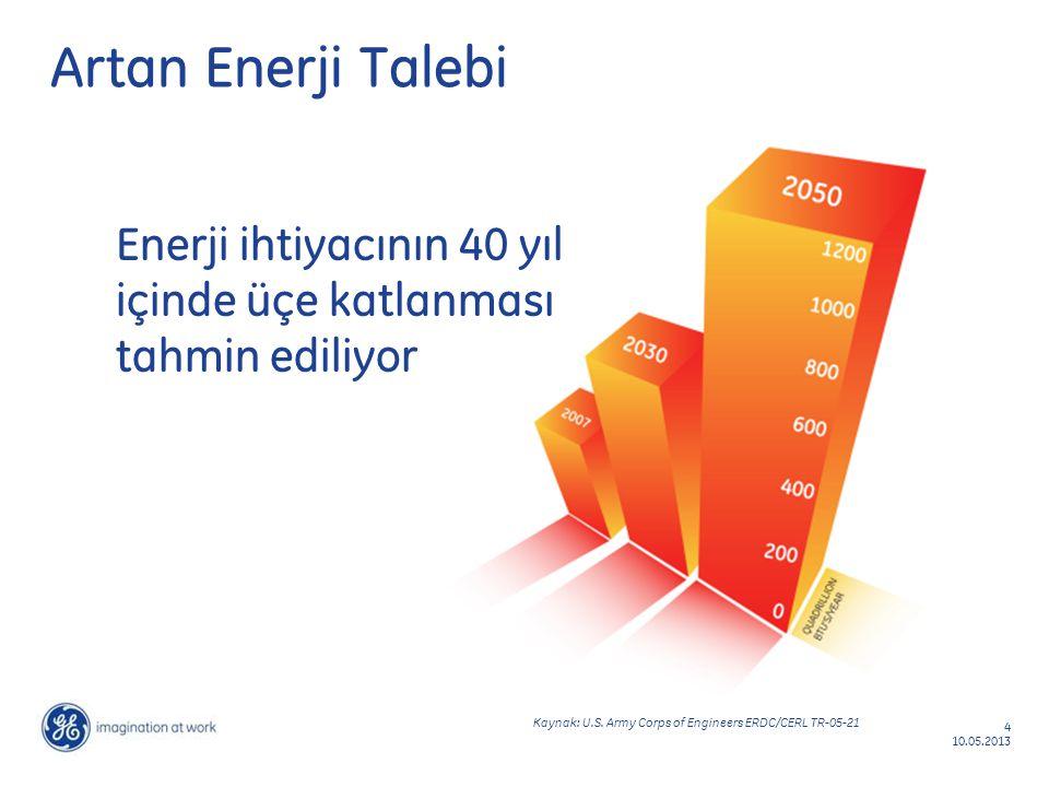 Artan Enerji Talebi Enerji ihtiyacının 40 yıl içinde üçe katlanması tahmin ediliyor.