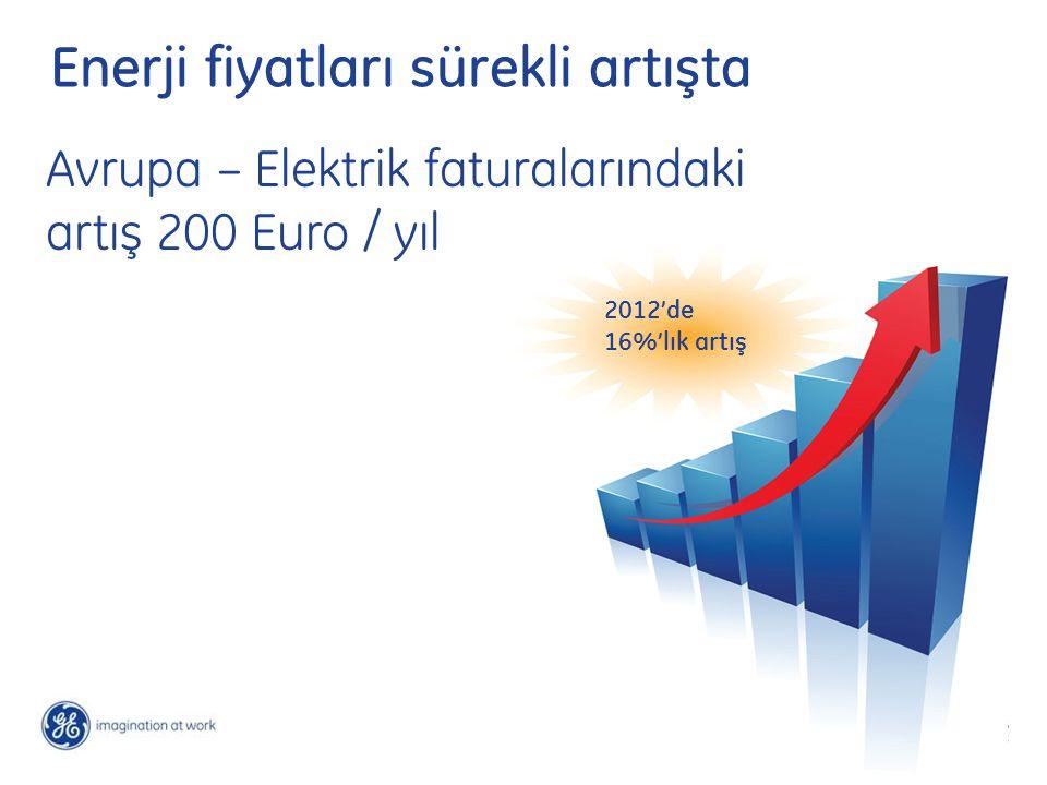 Enerji fiyatları sürekli artışta
