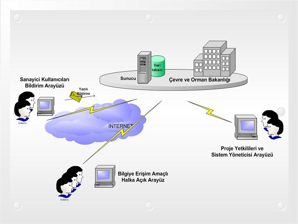 Bilgi Sistemi Yapısı
