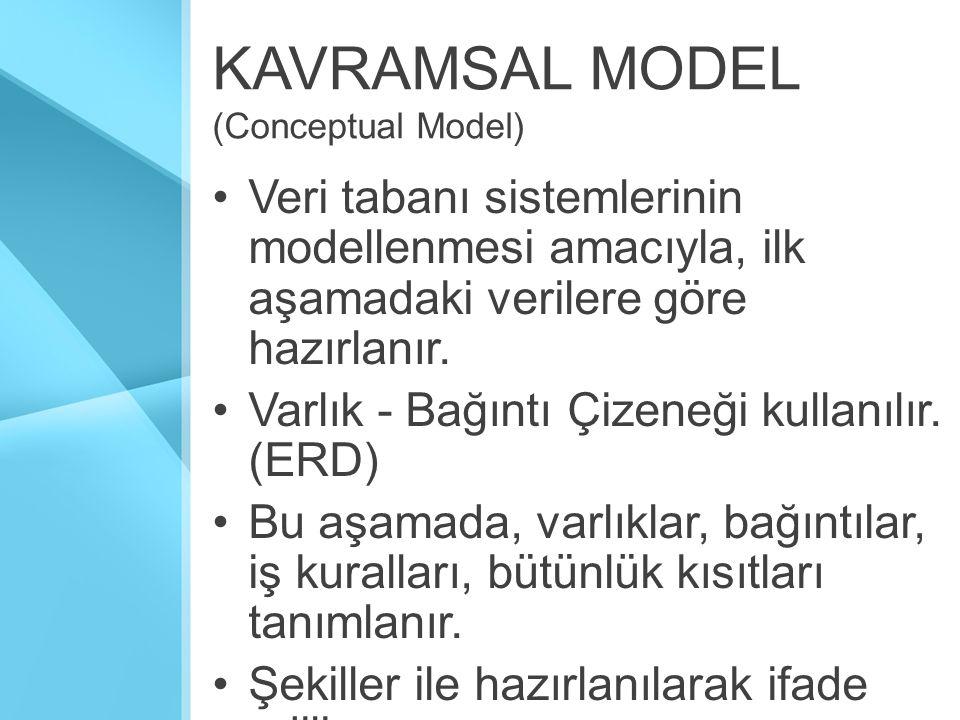 KAVRAMSAL MODEL (Conceptual Model)
