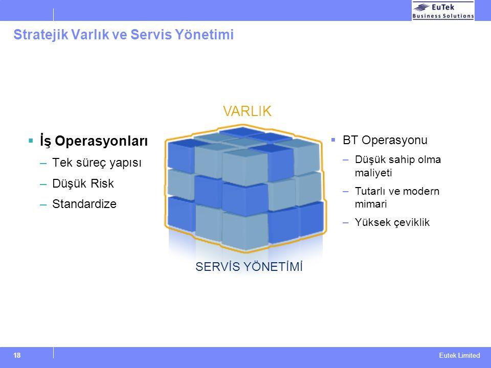 Stratejik Varlık ve Servis Yönetimi
