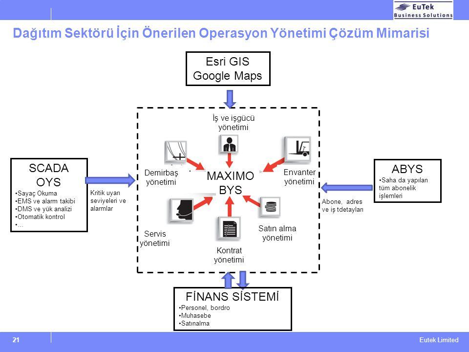 Dağıtım Sektörü İçin Önerilen Operasyon Yönetimi Çözüm Mimarisi