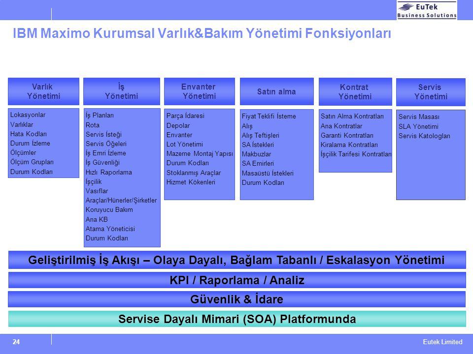 IBM Maximo Kurumsal Varlık&Bakım Yönetimi Fonksiyonları