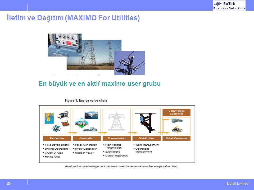 İletim ve Dağıtım (MAXIMO For Utilities)
