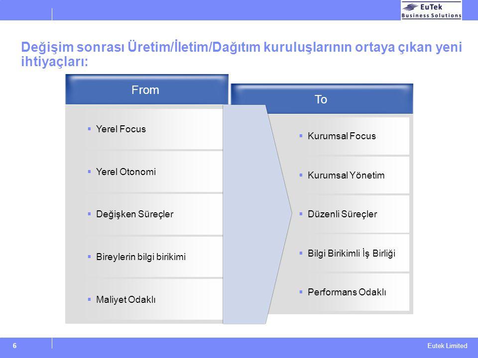 Değişim sonrası Üretim/İletim/Dağıtım kuruluşlarının ortaya çıkan yeni ihtiyaçları: