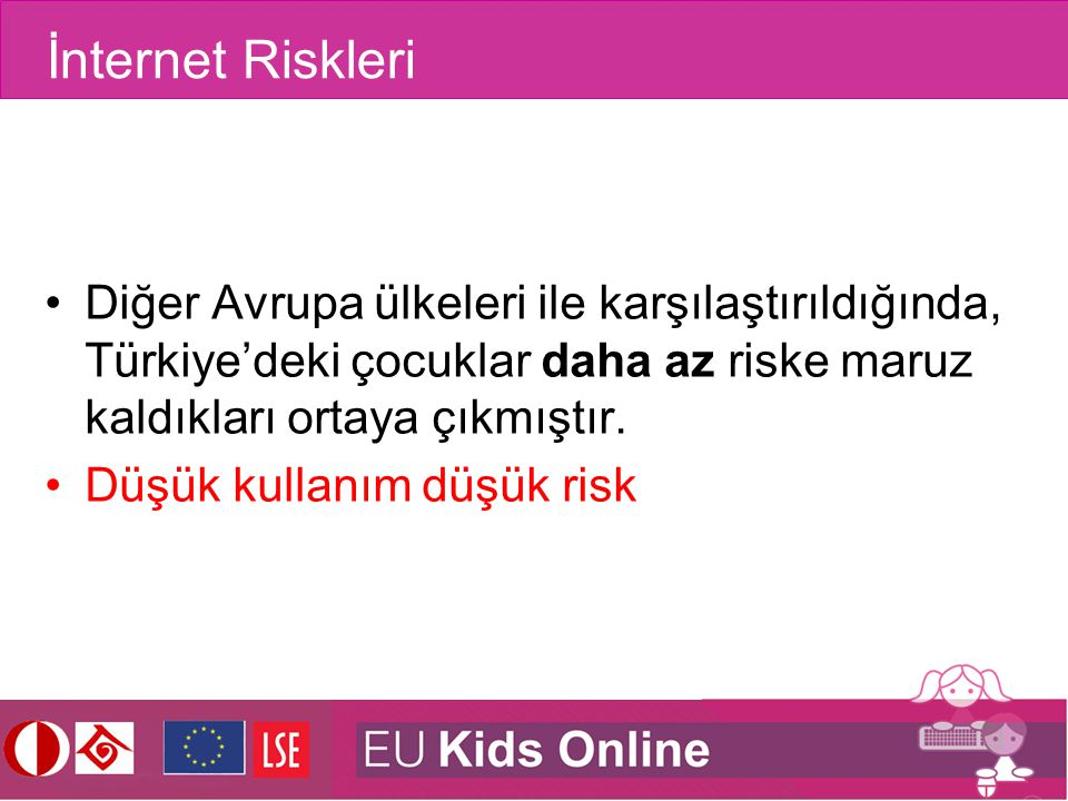 İnternet Riskleri Diğer Avrupa ülkeleri ile karşılaştırıldığında, Türkiye'deki çocuklar daha az riske maruz kaldıkları ortaya çıkmıştır.