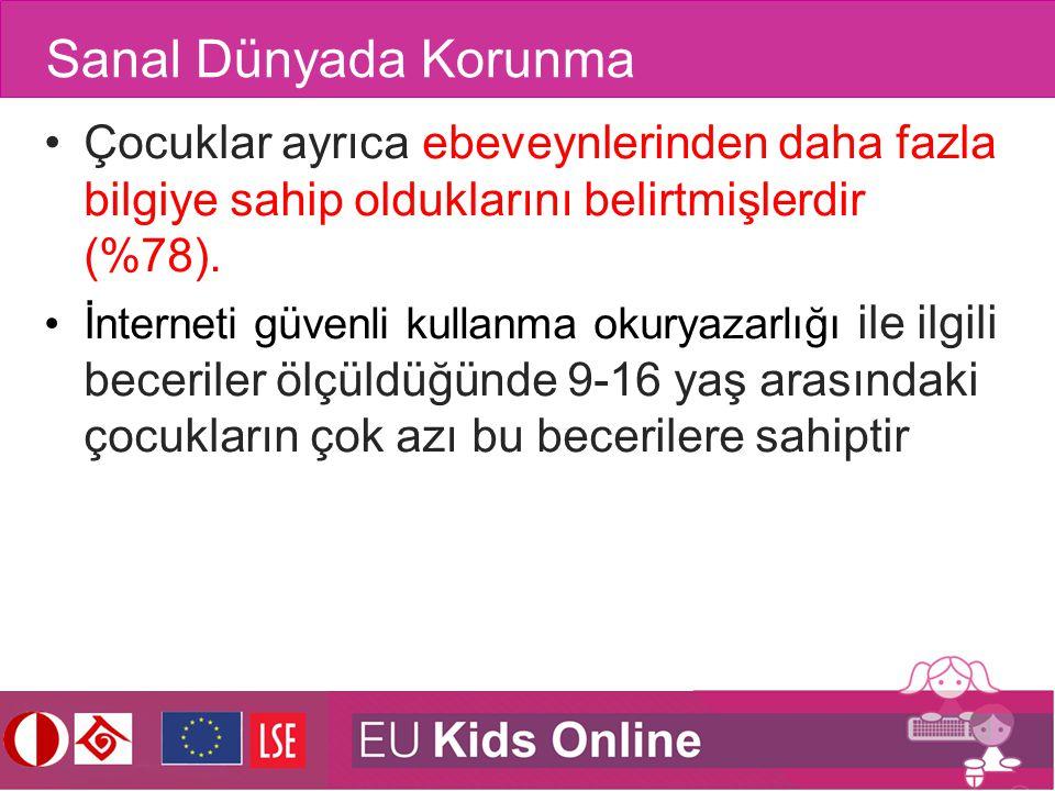 Sanal Dünyada Korunma Çocuklar ayrıca ebeveynlerinden daha fazla bilgiye sahip olduklarını belirtmişlerdir (%78).