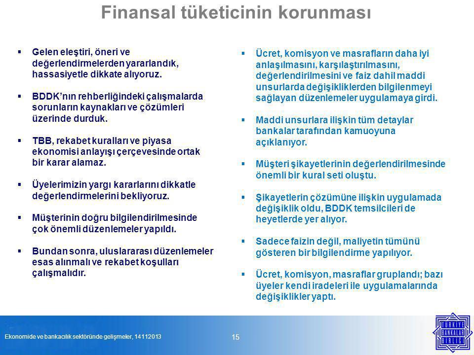 Finansal tüketicinin korunması