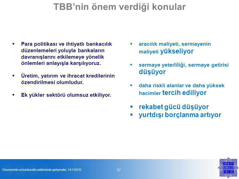 TBB'nin önem verdiği konular