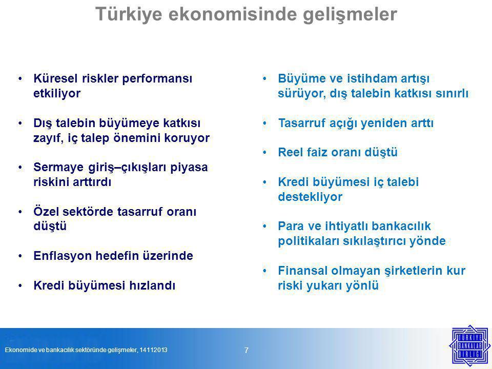 Türkiye ekonomisinde gelişmeler