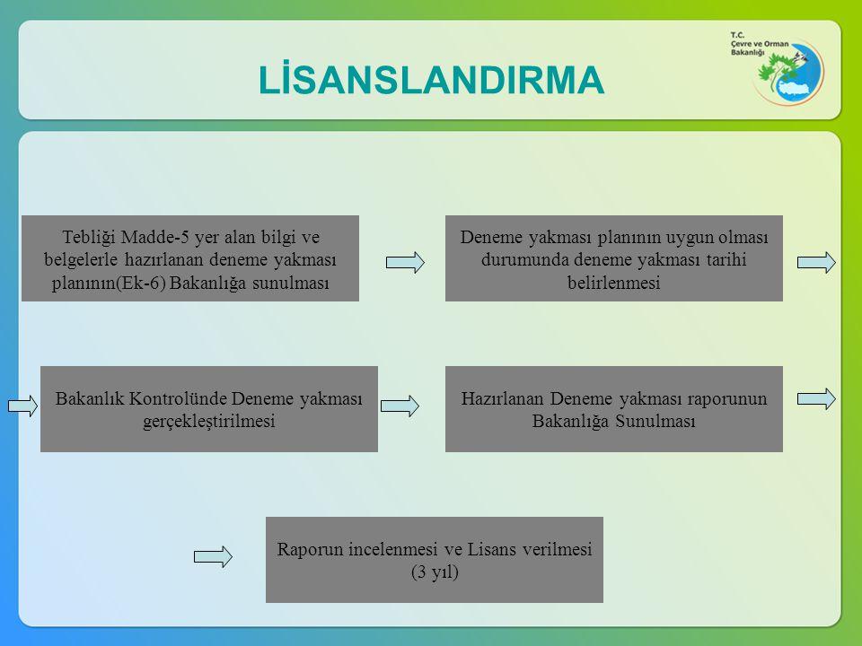 LİSANSLANDIRMA Tebliği Madde-5 yer alan bilgi ve belgelerle hazırlanan deneme yakması planının(Ek-6) Bakanlığa sunulması.