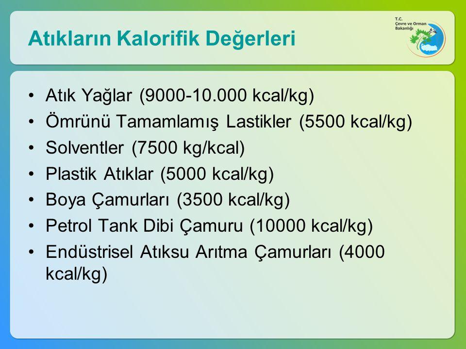 Atıkların Kalorifik Değerleri