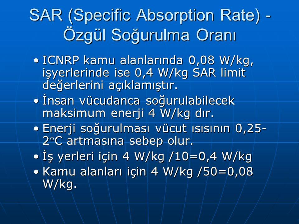 SAR (Specific Absorption Rate) - Özgül Soğurulma Oranı