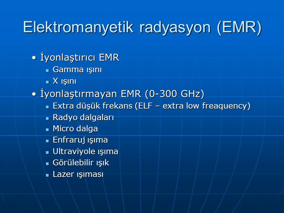 Elektromanyetik radyasyon (EMR)