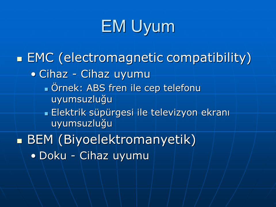 EM Uyum EMC (electromagnetic compatibility) BEM (Biyoelektromanyetik)