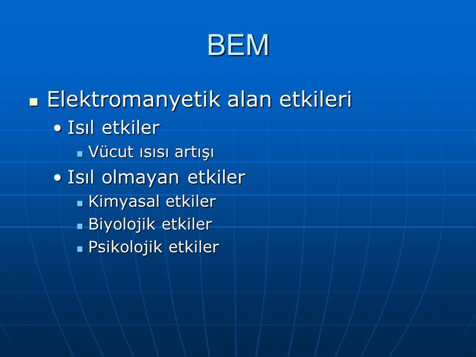 BEM Elektromanyetik alan etkileri Isıl etkiler Isıl olmayan etkiler