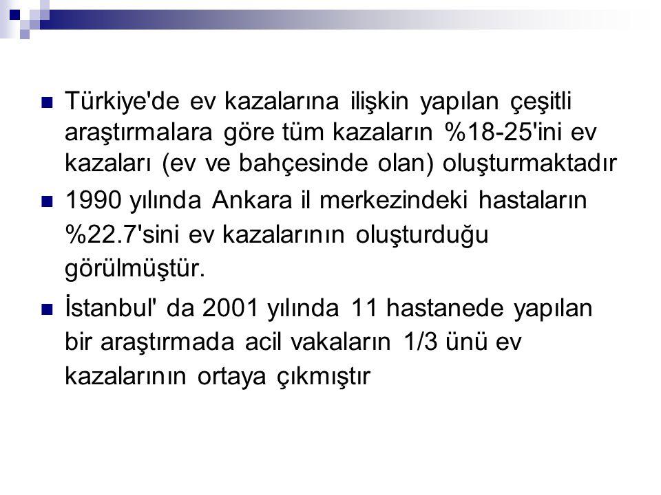 Türkiye de ev kazalarına ilişkin yapılan çeşitli araştırmalara göre tüm kazaların %18-25 ini ev kazaları (ev ve bahçesinde olan) oluşturmaktadır