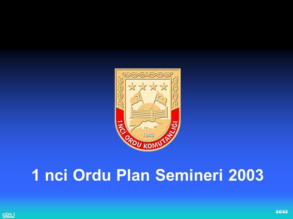 1 nci Ordu Plan Semineri 2003