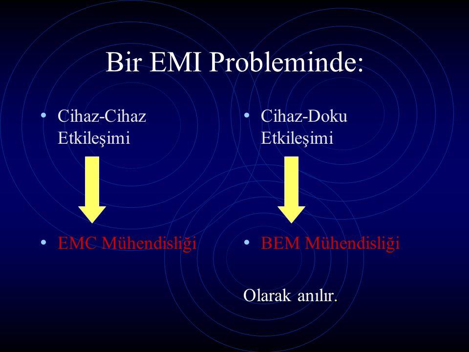 Bir EMI Probleminde: Cihaz-Cihaz Etkileşimi EMC Mühendisliği