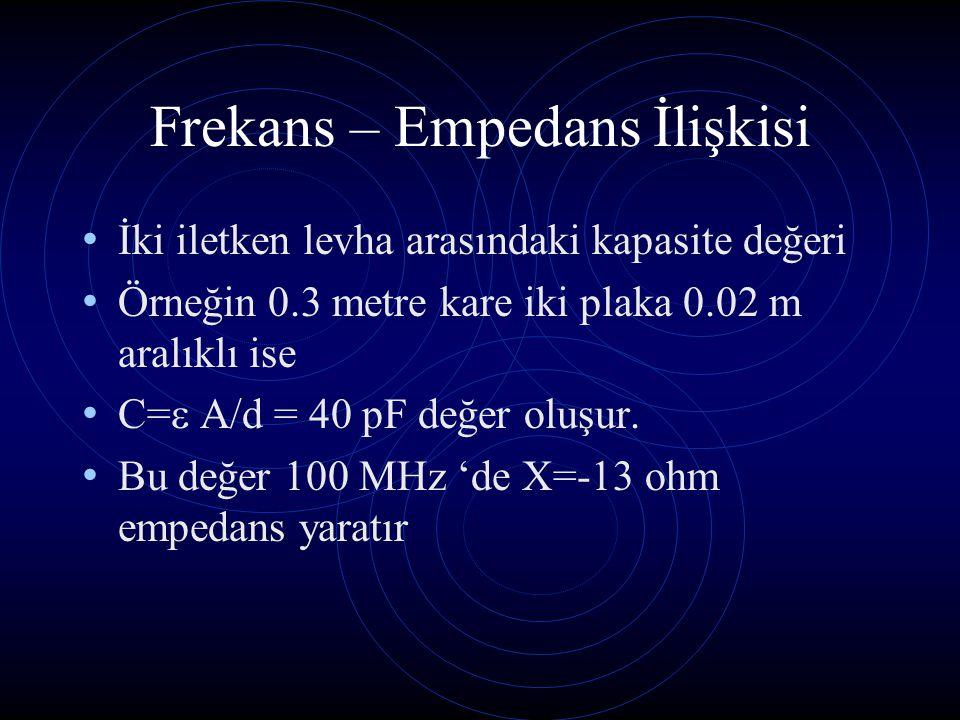 Frekans – Empedans İlişkisi