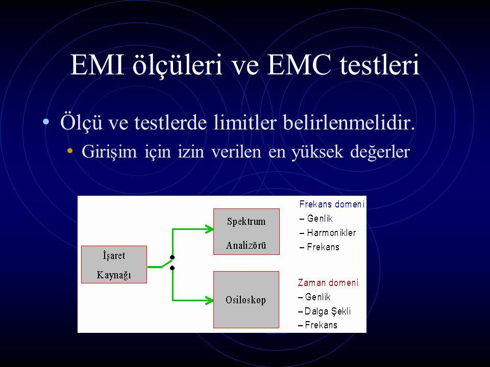 EMI ölçüleri ve EMC testleri