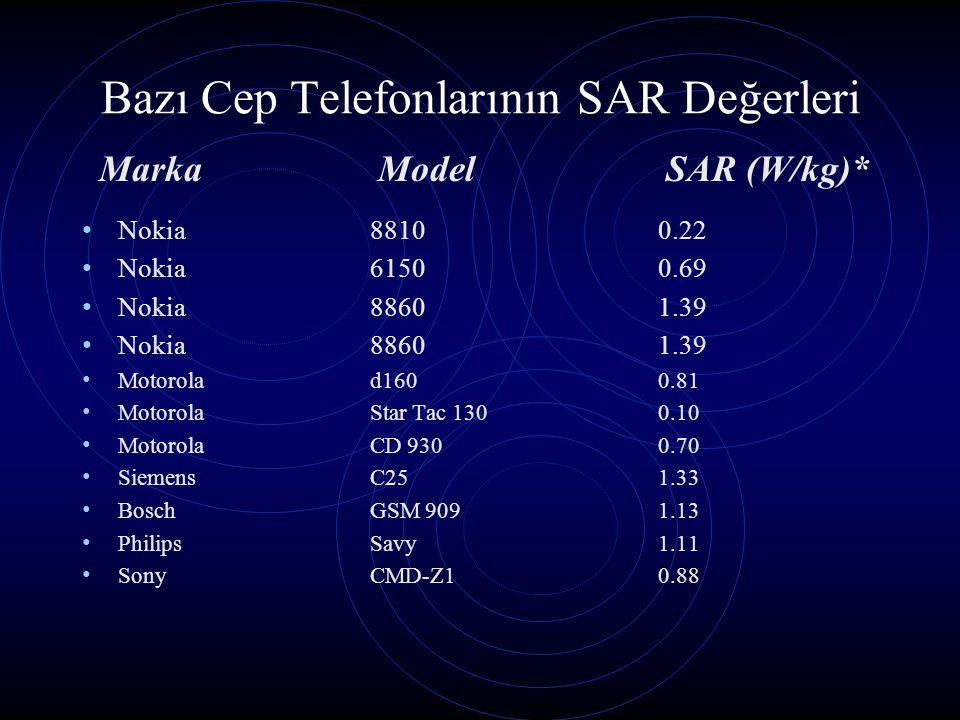 Bazı Cep Telefonlarının SAR Değerleri