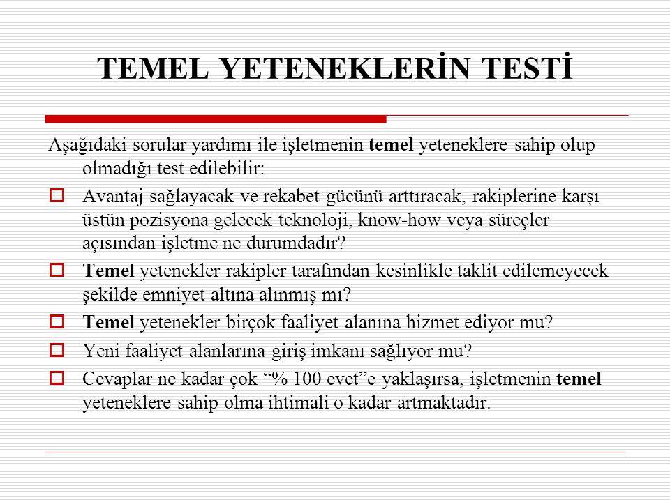 TEMEL YETENEKLERİN TESTİ