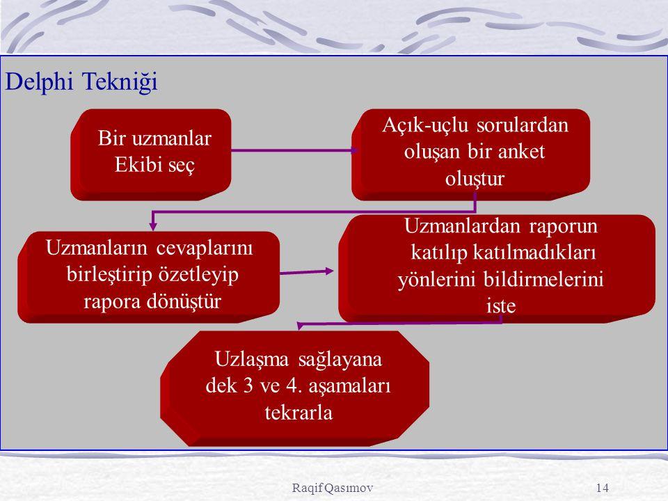 Delphi Tekniği Açık-uçlu sorulardan Bir uzmanlar oluşan bir anket