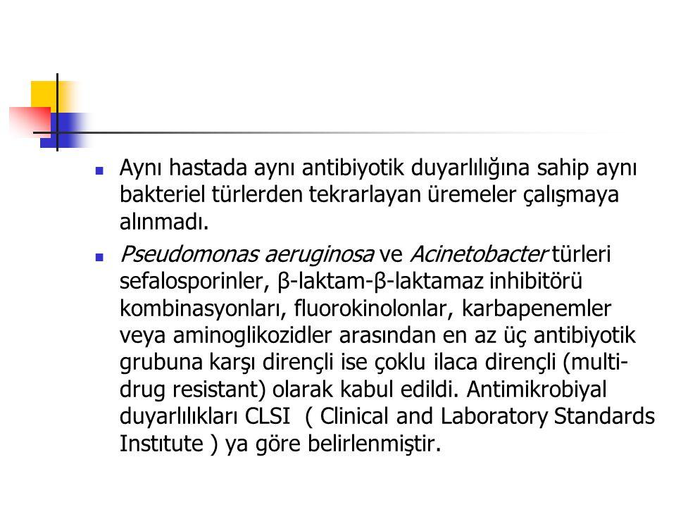 Aynı hastada aynı antibiyotik duyarlılığına sahip aynı bakteriel türlerden tekrarlayan üremeler çalışmaya alınmadı.