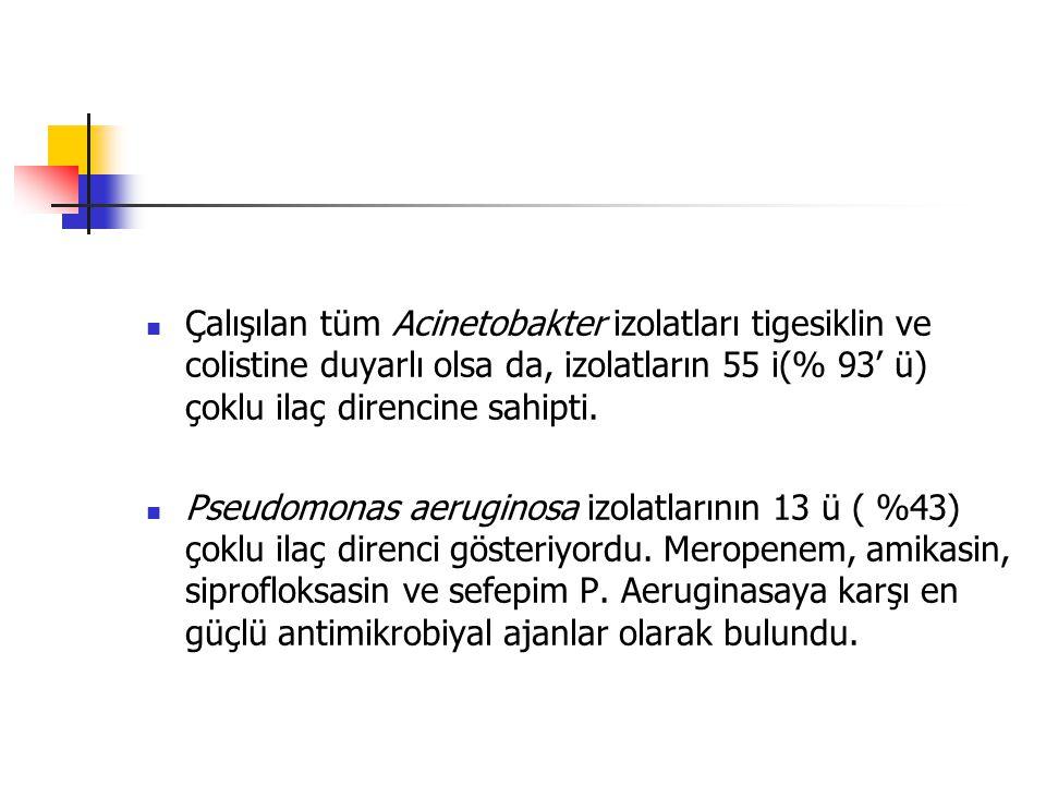 Çalışılan tüm Acinetobakter izolatları tigesiklin ve colistine duyarlı olsa da, izolatların 55 i(% 93' ü) çoklu ilaç direncine sahipti.
