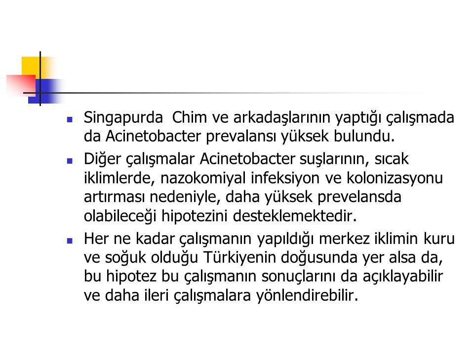 Singapurda Chim ve arkadaşlarının yaptığı çalışmada da Acinetobacter prevalansı yüksek bulundu.