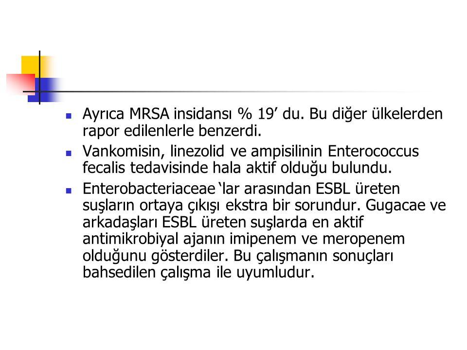 Ayrıca MRSA insidansı % 19' du